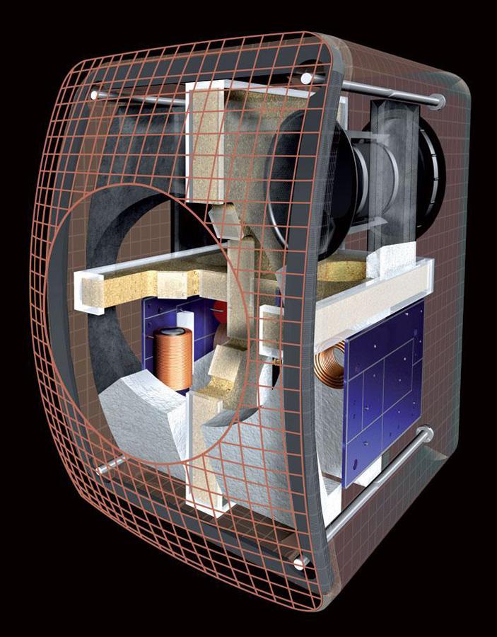 箱體內加上隋性支撐,將箱內諧震化掉。