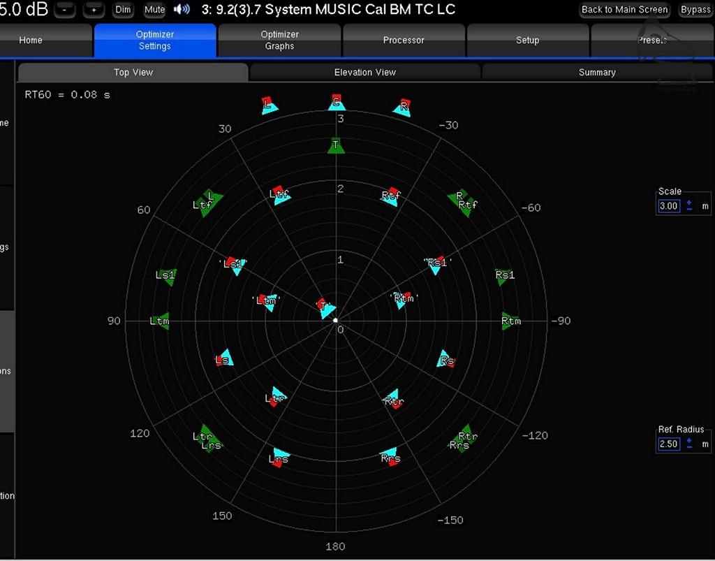 藍色是實際喇叭的位置,綠色則是理想位置。3D Remapping可令音場聽上去像在綠色位置一樣