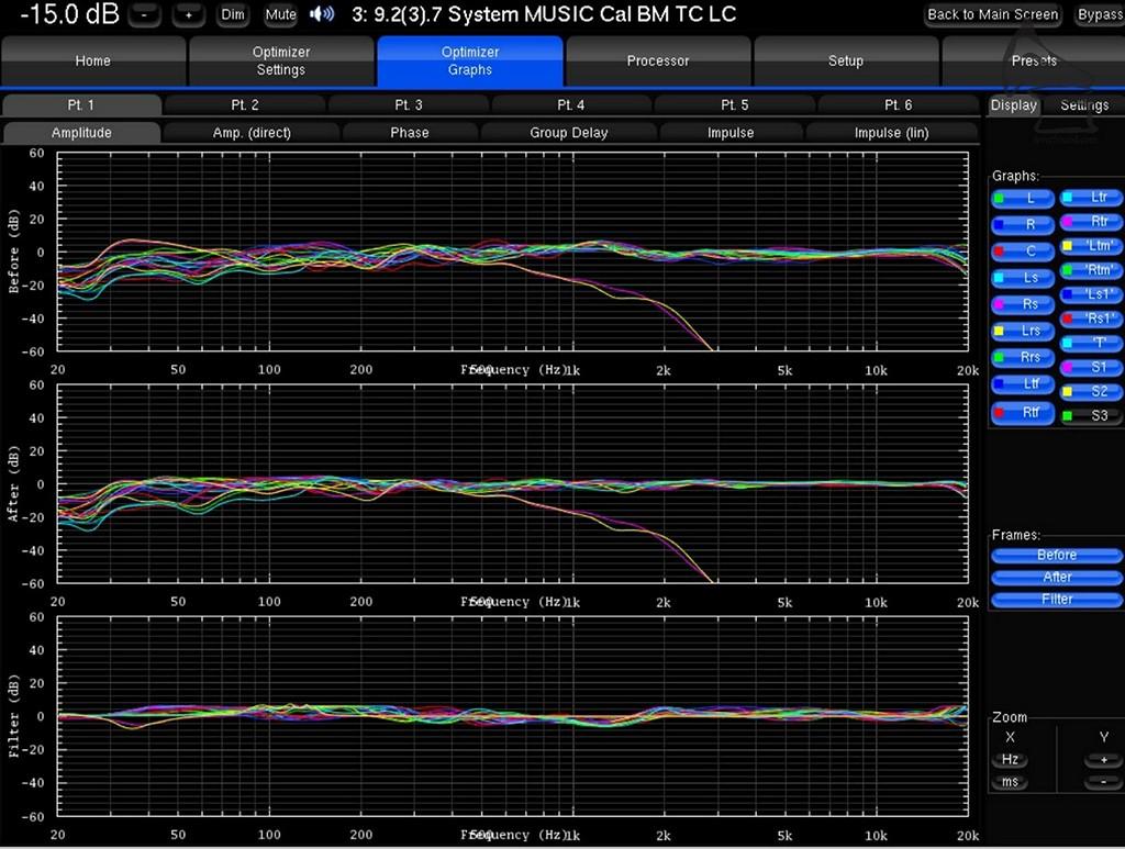 這就是測量完成後的各聲道頻率的詳細資訊