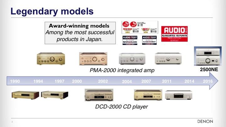 天龍PMA-2000系列今年剛好是二十周年
